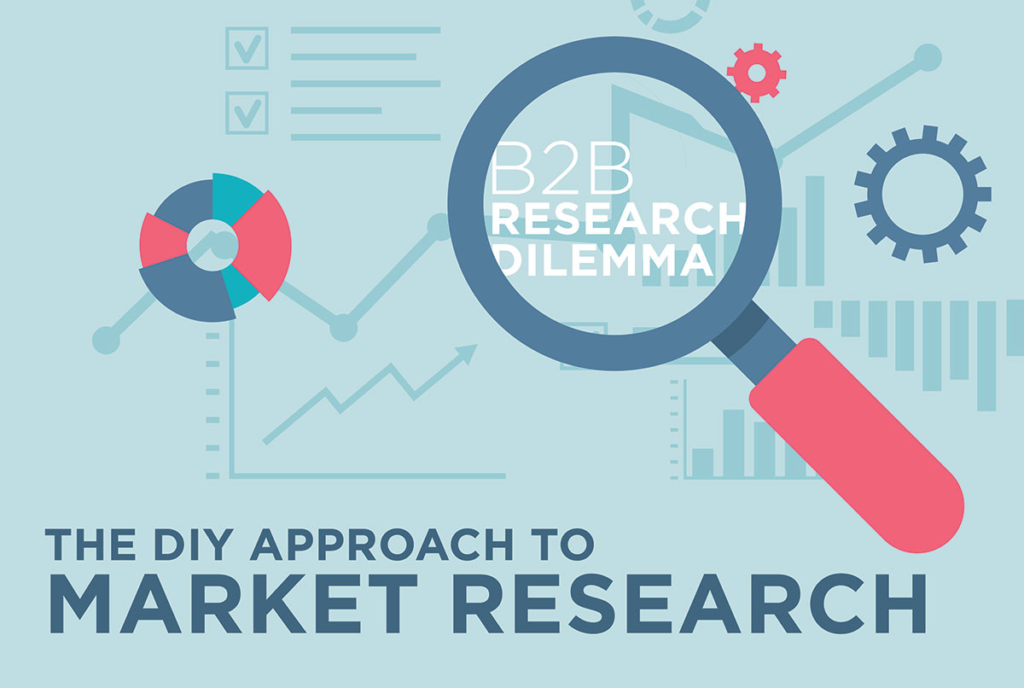 b2b-market-research