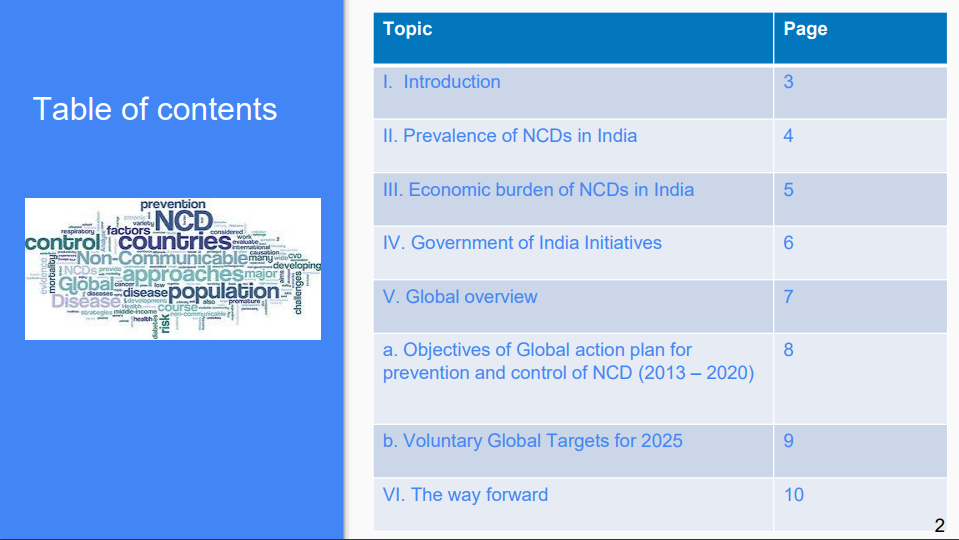 Business Opportunities in Healthcare Sector: Management of