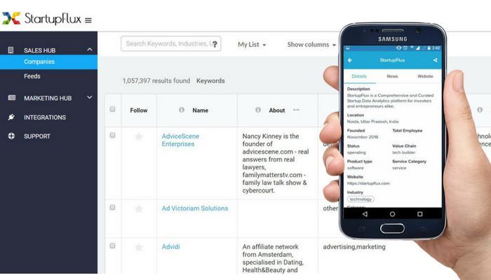 Startupflux Sales Intelligence- B2B Sales done right!